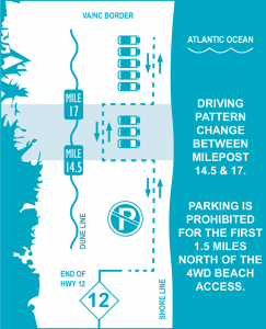 Beach Driving - Currituck County